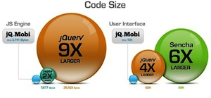 code size